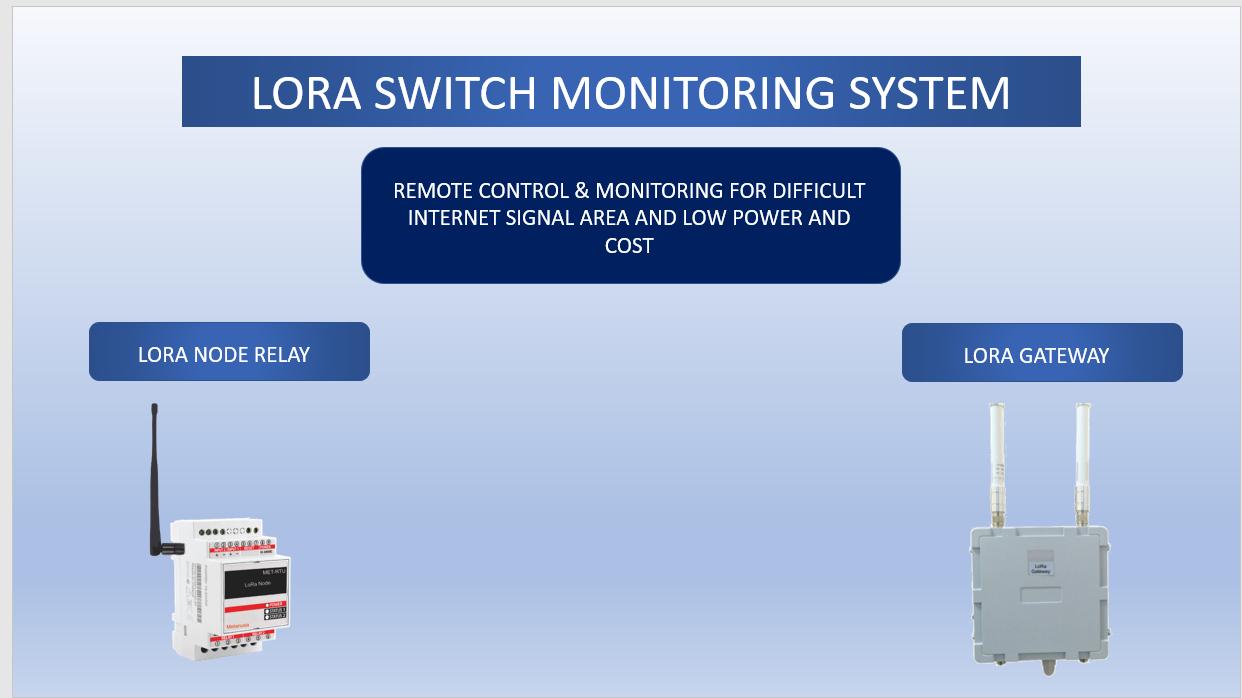 LoRa Switch Monitoring Systems